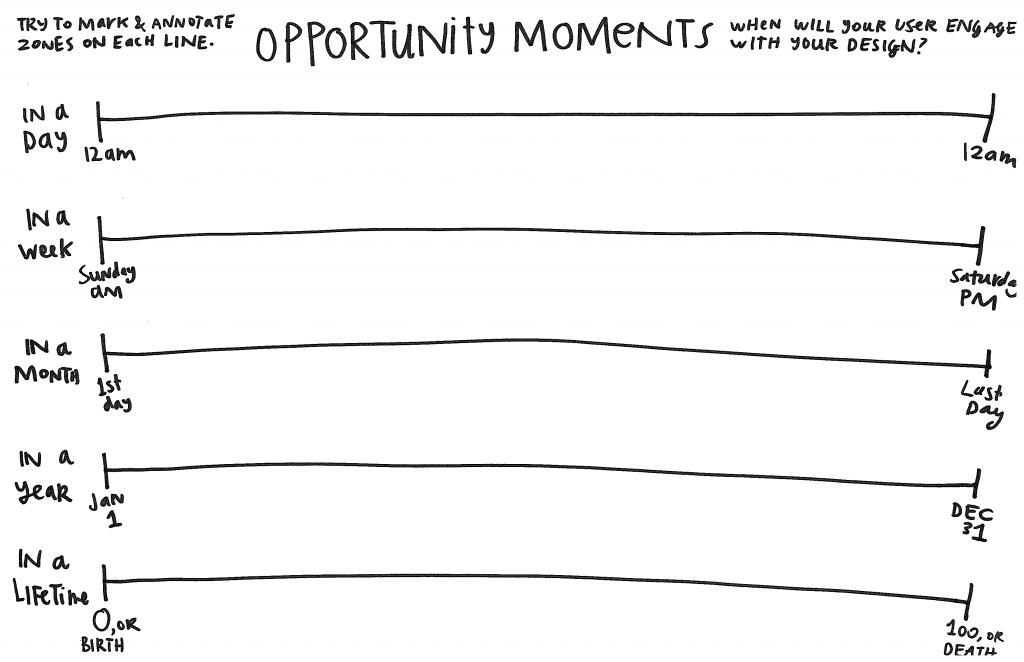 Design Process - Opportunity Moments