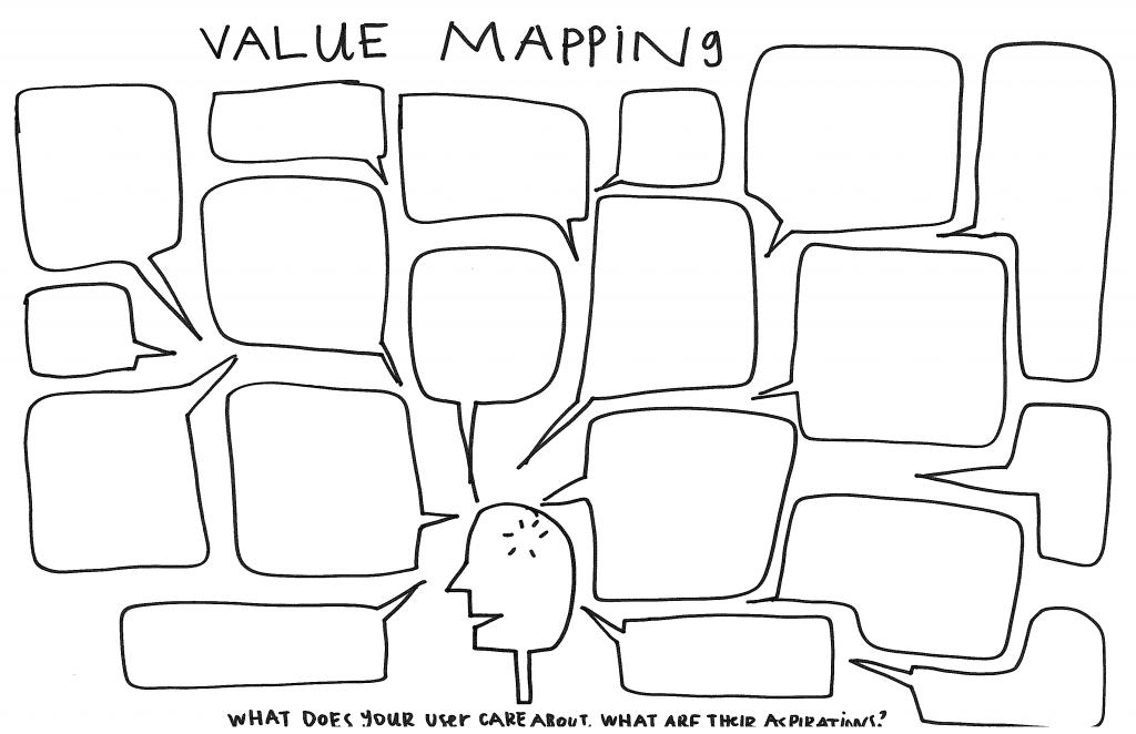 Design Process - Value Mapping exercise