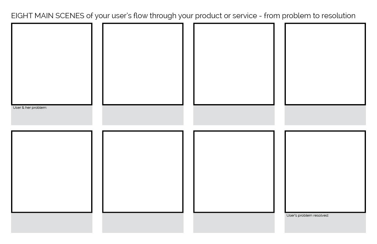Eight Main Scenes of your project - a prototype one page doc
