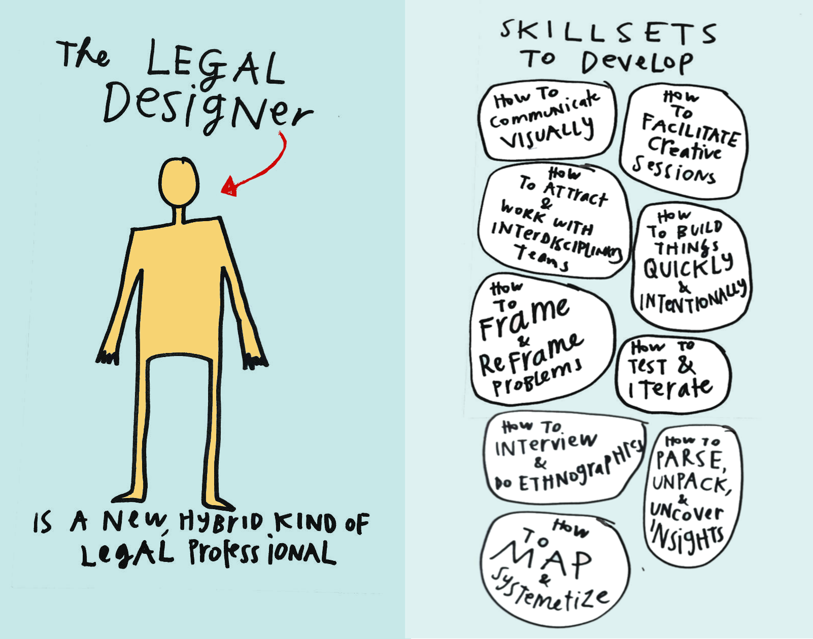 Legal Designers - A New Kind of Legal Professional