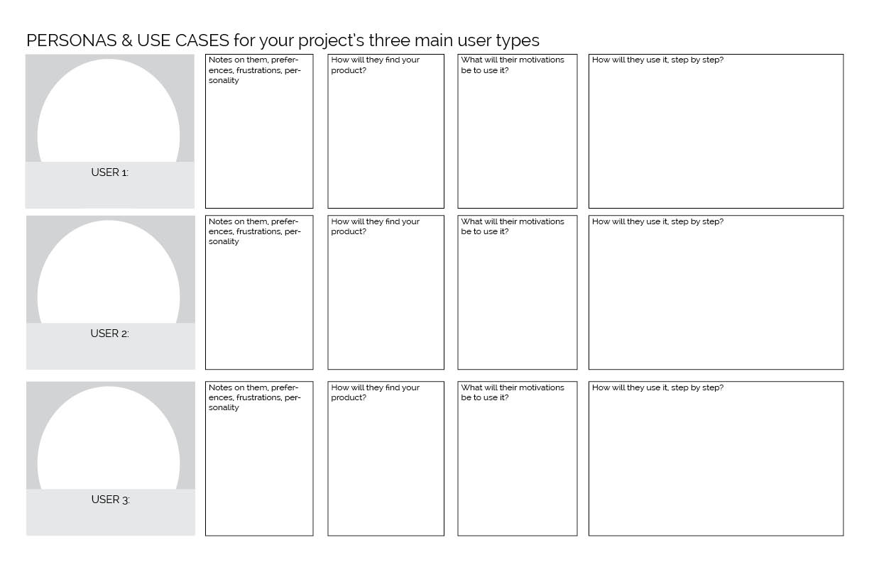 Persona and Use Case Doc