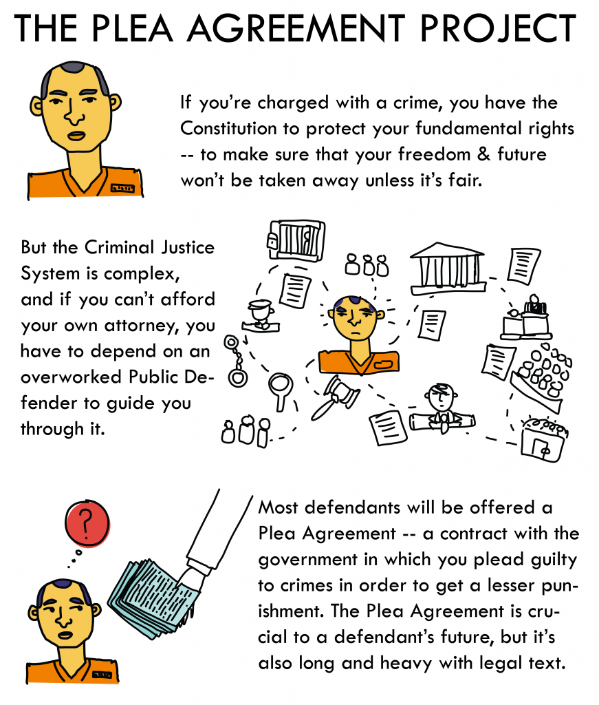 The Plea Agreement Project - illustration page 1