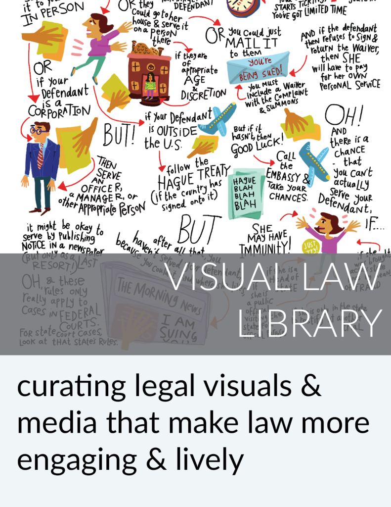 Open Law Lab project cards-02 - visual law library