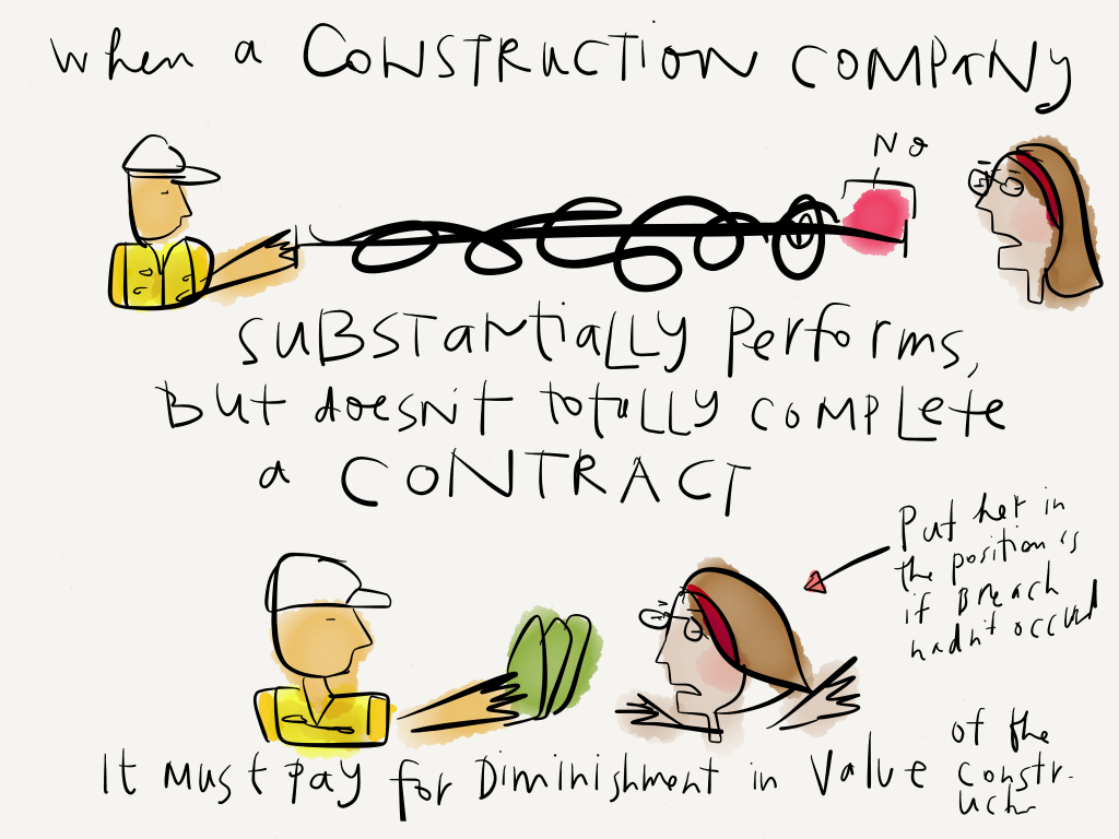 Law Visual - Contracts - Construction Company Substantial Performance