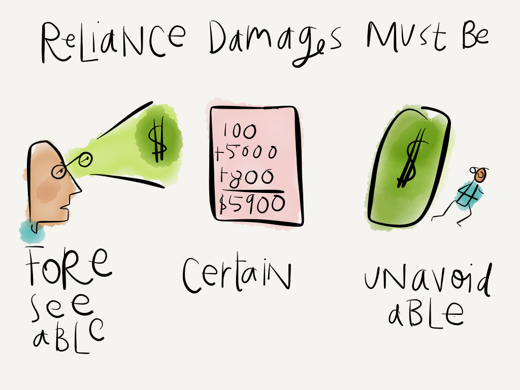 Legal Design - Information Drawings - Reliance Damages Must Be - Margaret Hagan - Contracts cartoon