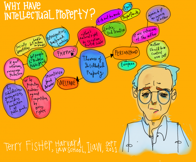 why-have-ip-terry-fisher-650x536