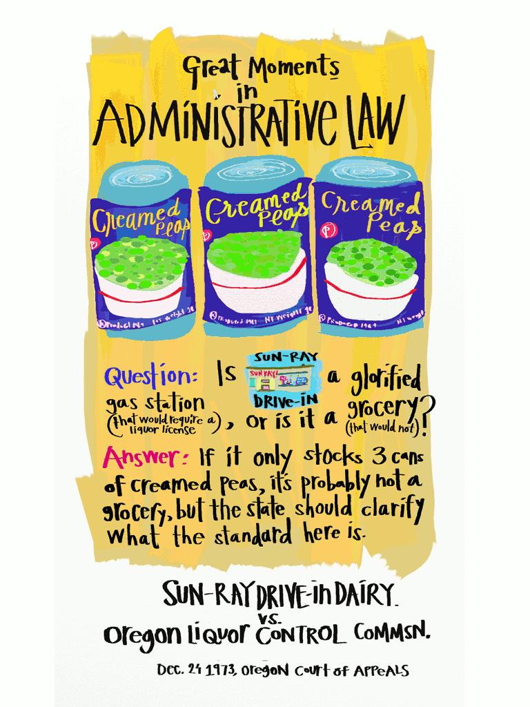 Admin Law - sun ray peas