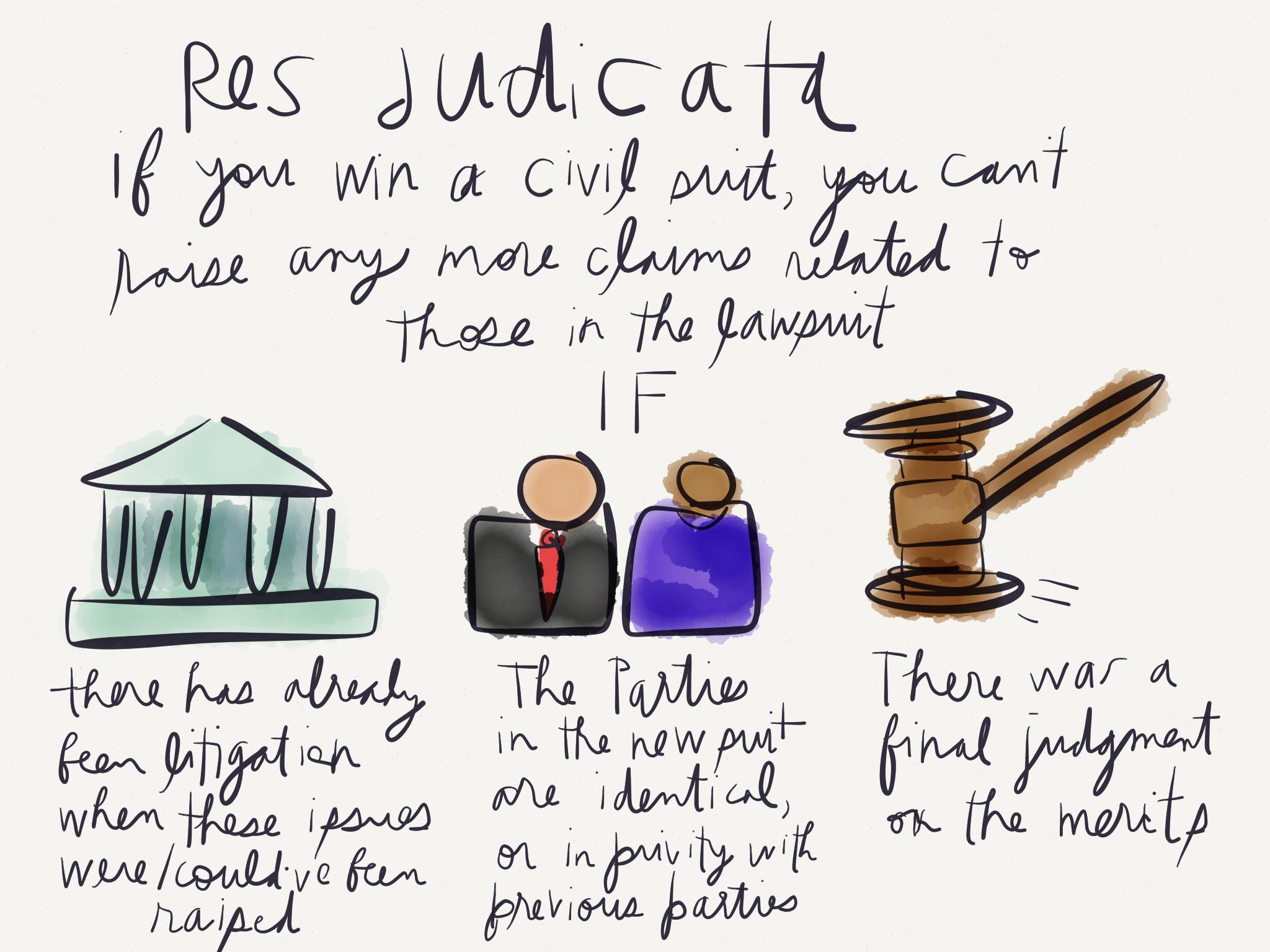 Civ Pro -  Res Judicata - Margaret Hagan