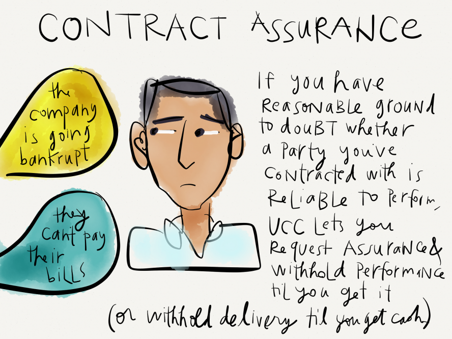 Contract Law Visual - Contract Assurance - Margaret Hagan