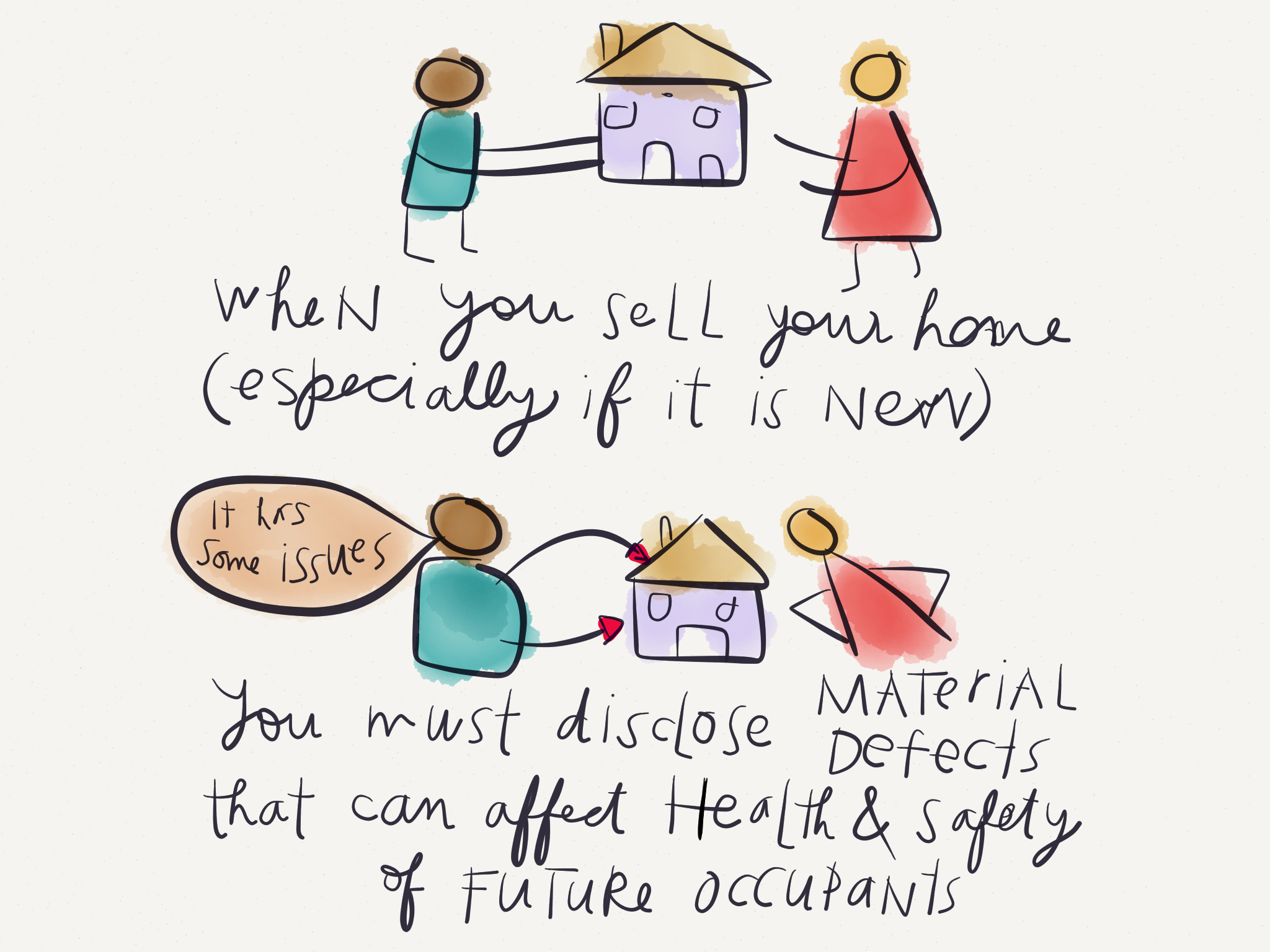 When you sell your home, what must you disclose to the buyers?